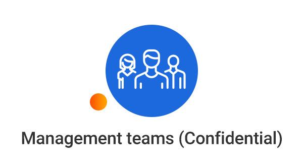 Management teams (Confidential)