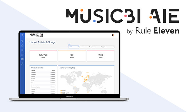 MusicBI
